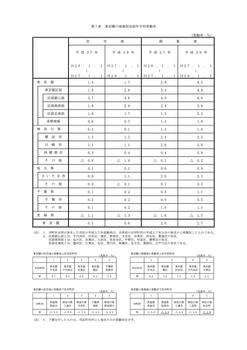 地価公示変動率.jpg